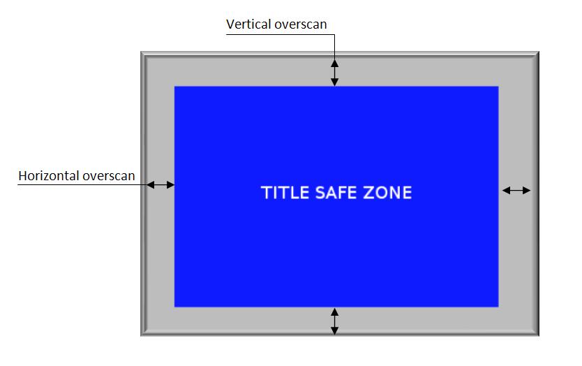 vertical-horizontal-overscan