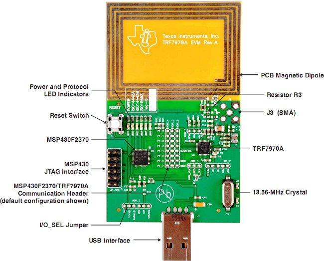 TRF7970A Development Board