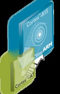 Cortex A7 + Cortex A15