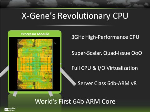 ARMv8 64-bit Server Chip with up to 128 cores