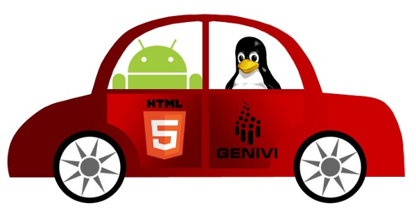 Android and HTML5 in a Car