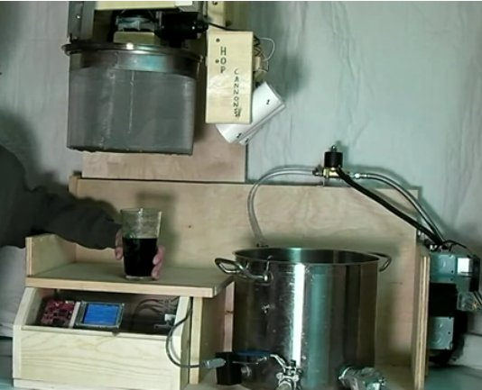 Cortex M4 System to Brew your own Beer
