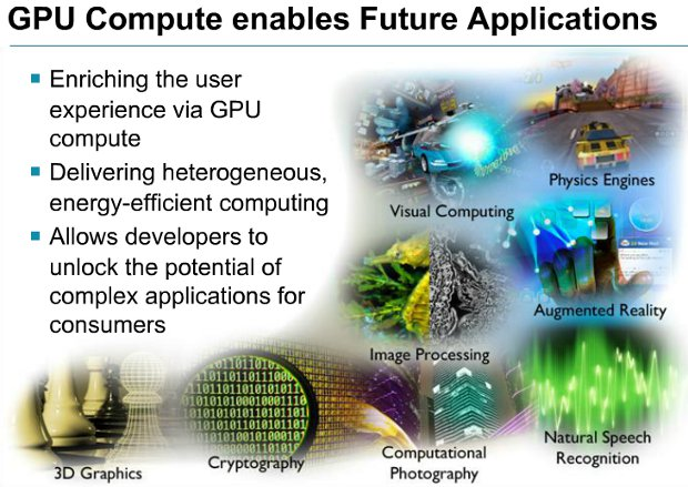 GPGPU (General Purpose GPU) Computing Applications