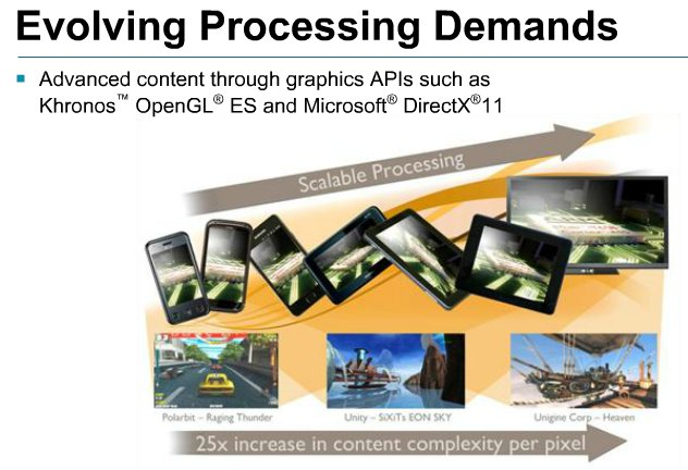 25x in content complexity per pixel and increased screen size