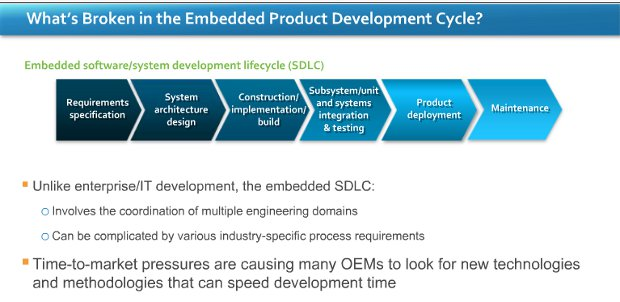 Embedded Software LC