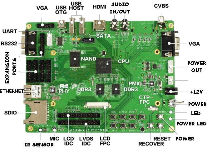 Chinese Cortex A8 Development board