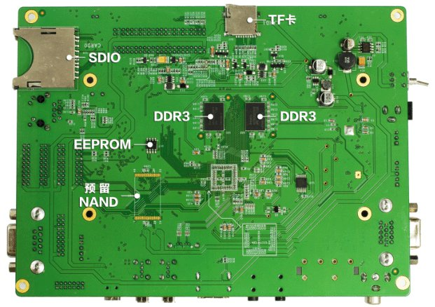 Low cost Cortex A8 development board