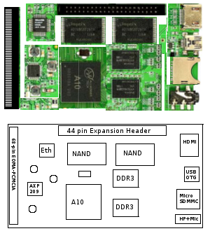 15 USD ARM Linux Computer