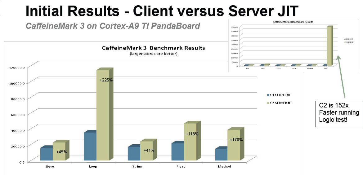 2012 january for Consul server vs client
