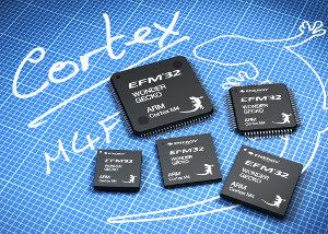 EnergyMicro Cortex M4F Micro-controllers