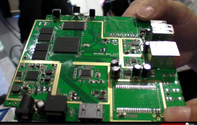 Rockchip RK3066/RK30xx Processors Documentation, Source Code and Tools