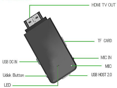 Android 2.3 Renesas NEC EV2 HDMI Stick