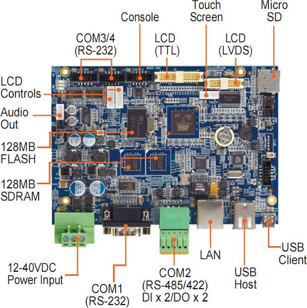 Atmel ARM9G45 Single Board Computer