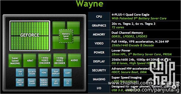 Nvidia Tegra 4 To Feature 4 Cortex A15 Cores  72 Graphics