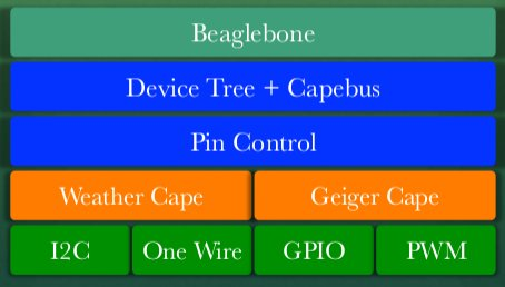 hack Archives - Page 9 of 10 - CNX Software - Embedded Systems News
