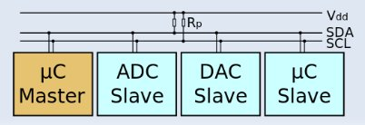 I2C_Connection_Example