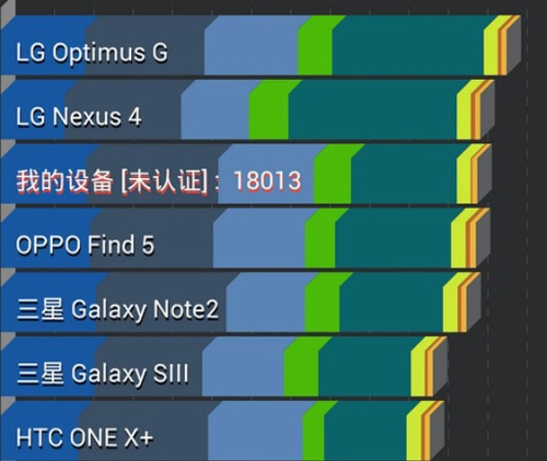 pipo max m9 Antutu benchmark