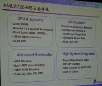 AML8726-M8_features