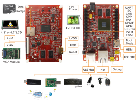 MarS_Board_Description