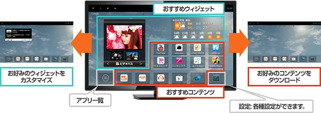 AU_Smart_TV_Stick_Home_Screen