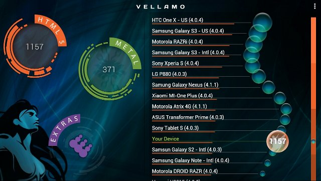 G-Box Midnight MX2 Vellamo