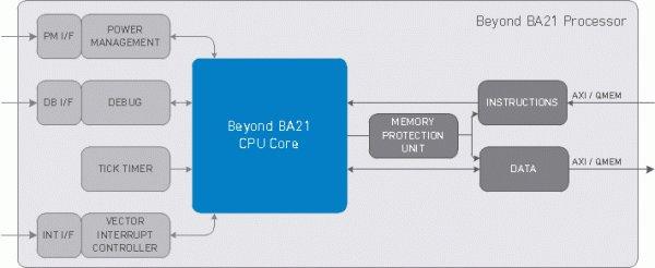 Beyond_Semi_BA21