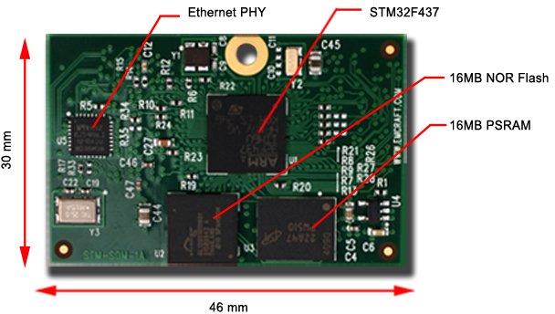 STM32F437 SoM