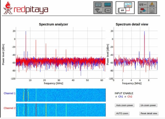 Red Pitaya Spectrum Analyzer Web interface