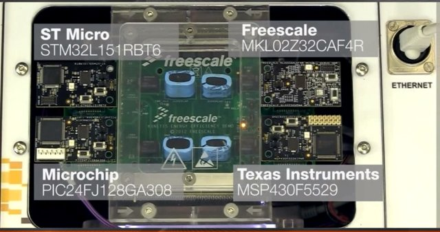 Freescale_STMicro_Microchip_Texas_Instruments_Testbed
