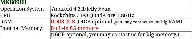 MK809III_4GB_RAM_16GB_Flash