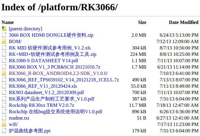 Rockchip RK3066 Android 4 2 2 HDMI TV Stick SDK Leaked
