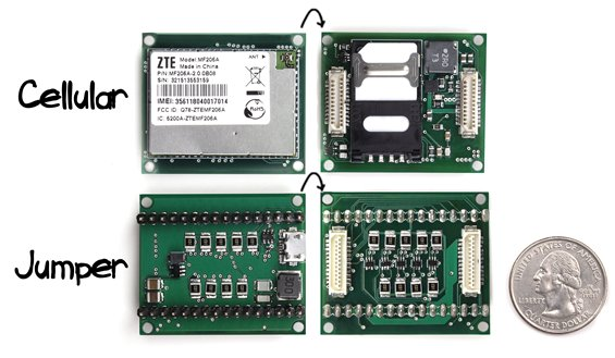 Cellular and Jumper Boards