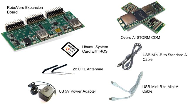 Robotics Kit