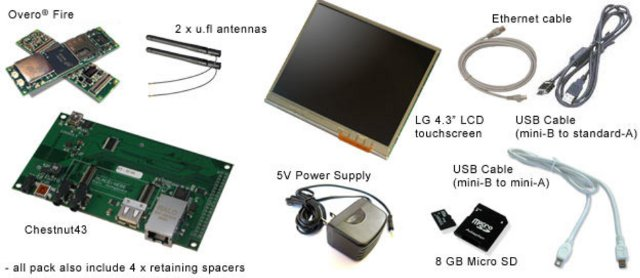 Overo EVM Pack, One of the Remote Data Collection Kits.