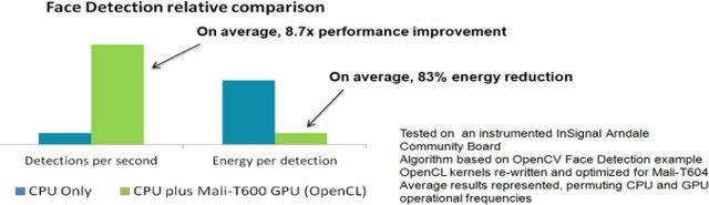 GPU_Compute_Computer_Vision