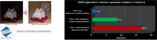 HDR_GPU_Compute_Arndale