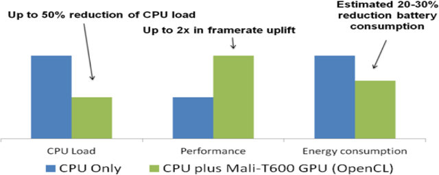 HEVC_GPU_CPU_FPS_Energy