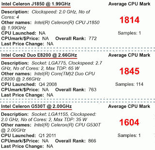 Bay_Trail_Intel_J1800_CPU_benchmark_vs_Core2_Duo