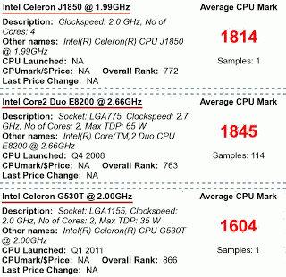 Bay_Trail_Intel_J1800_CPU_benchmark_vs_Core2_Duo