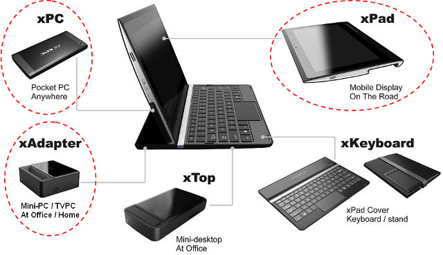 ICE_xPC_Tablet_Desktop_Laptop