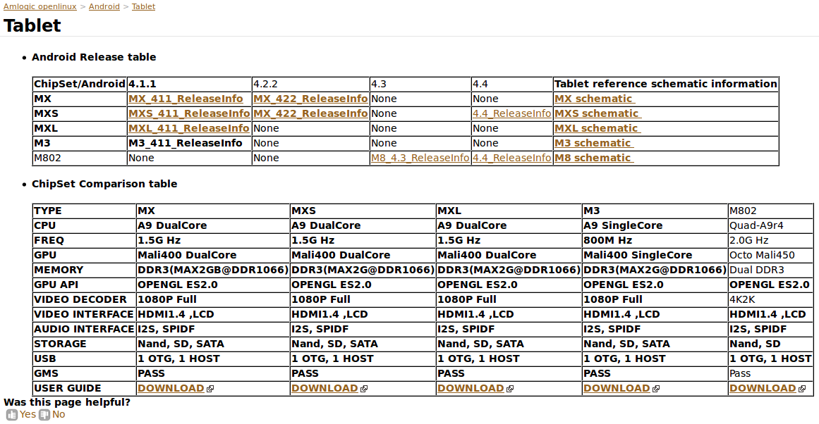AMLogic_M802_Android_SDK_Schematics
