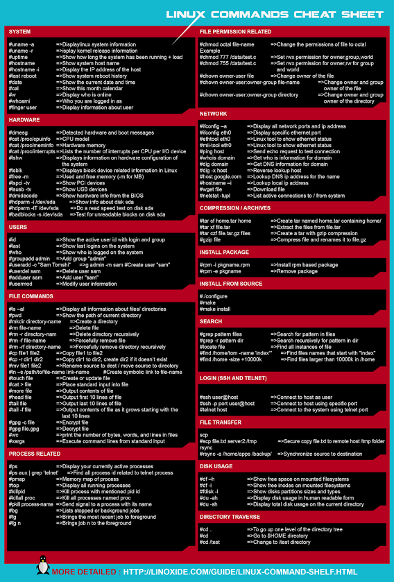 Linux_Command_Line_Cheat_Sheet