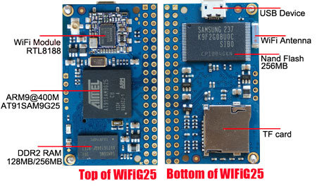 WiFiG25