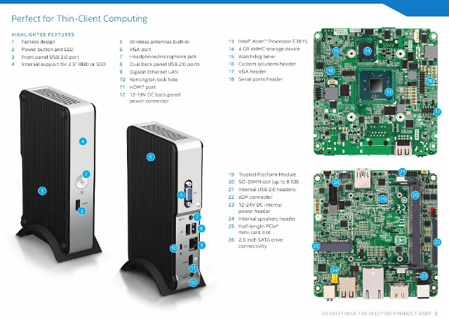 Intel NUC Kit DE3815TYKHE Description (Click to Enlarge)
