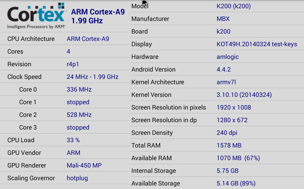 M8_CPU_Z