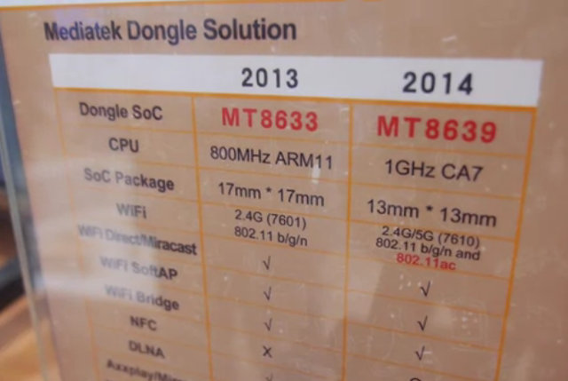 Mediatek_MT8639