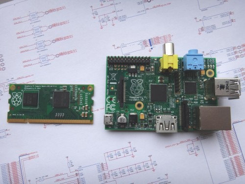 Raspberry Pi Compute (Left) and Raspberry Pi Board (Right)