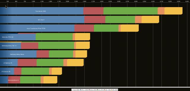 Vega S89 Quadrant Score (Click to Enlarge)