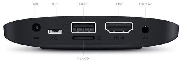 Xiaomi_Mi_Box_Pro_Rear_Panel