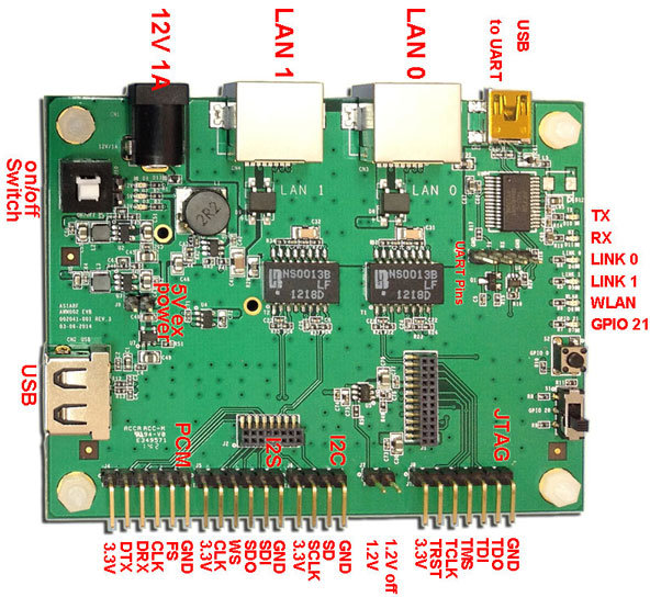 Large Base Board for AWM002 Module